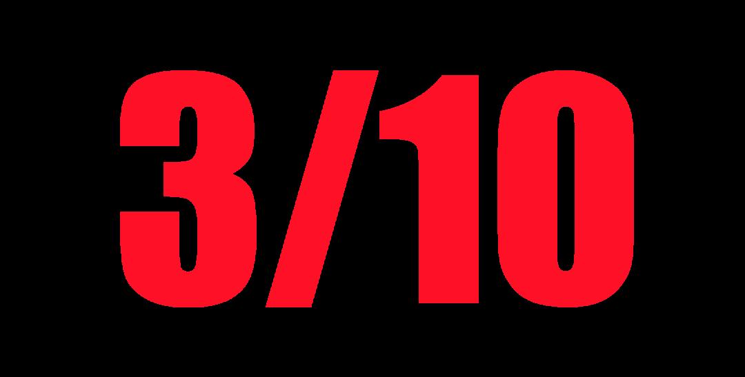 meme-121-rating