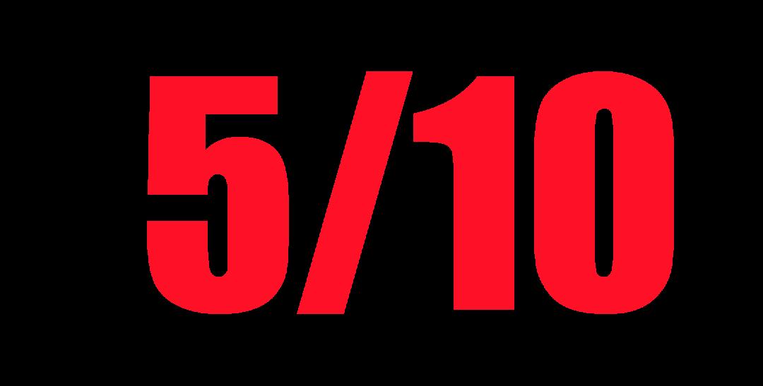 meme-150-rating